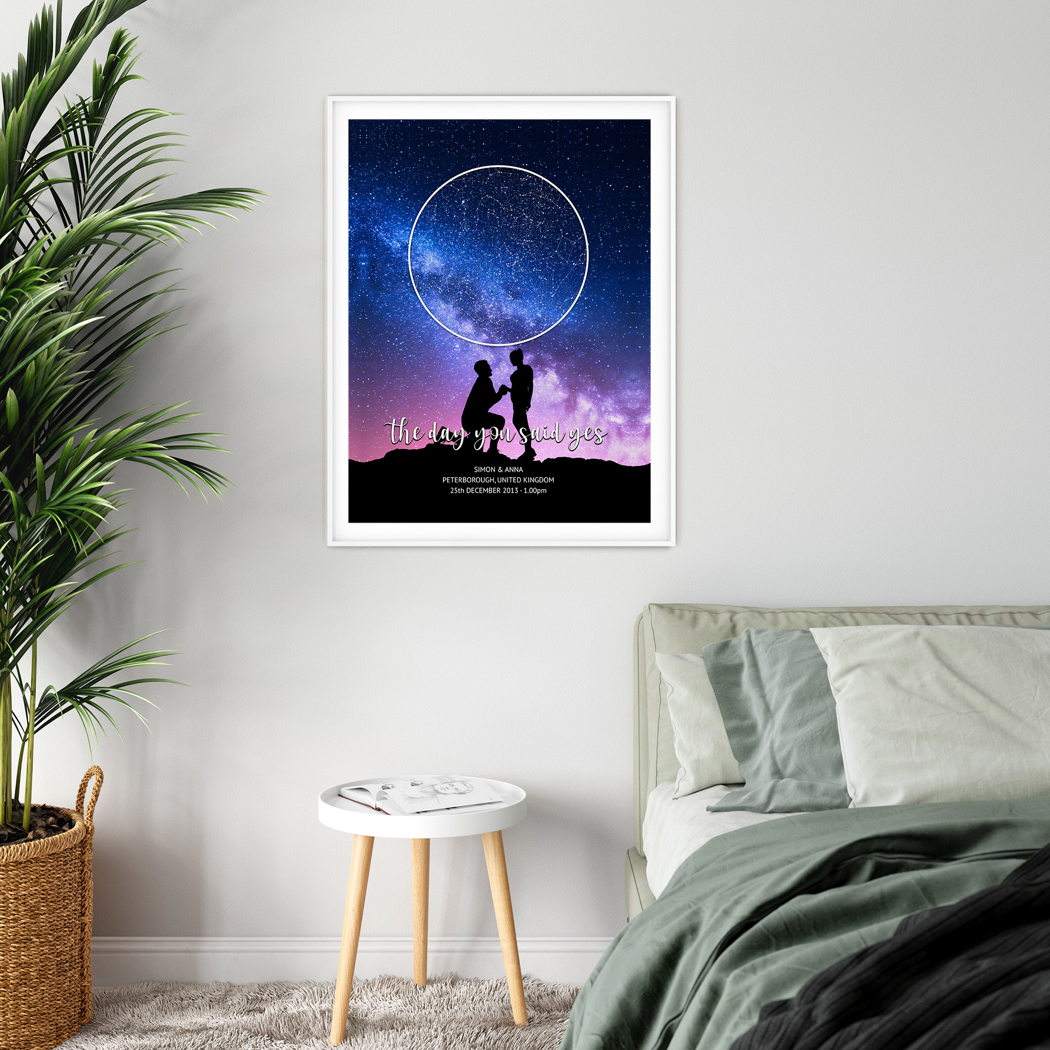 Star Map White Frame